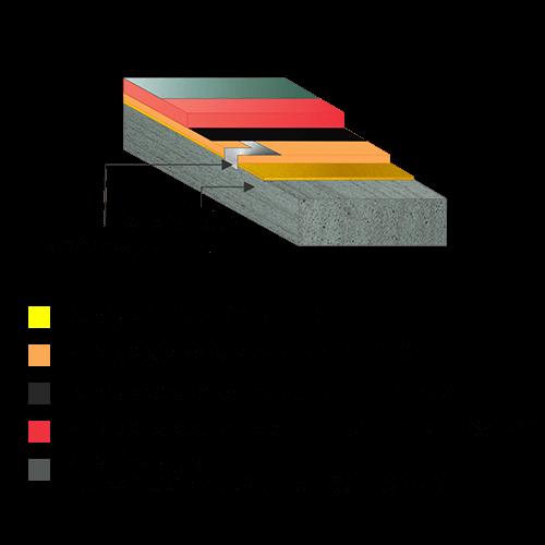 DURAFLOOR EP 35 ESD stratificatie