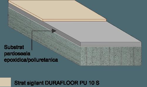 DURAFLOOR PU 10 S stratificatie