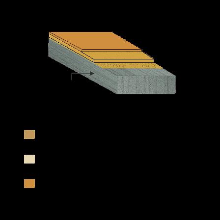 DURAFLOOR PU 20 PU 20 w stratificatie