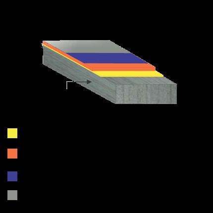 DURAFLOOR PU 25 B stratificatie